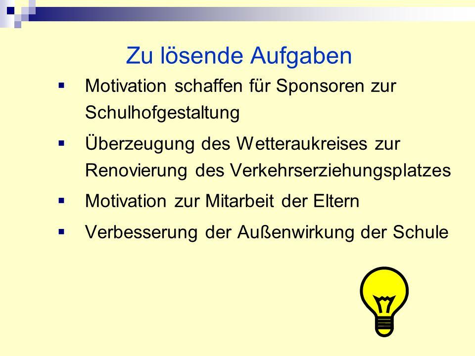 Motivation schaffen für Sponsoren zur Schulhofgestaltung Überzeugung des Wetteraukreises zur Renovierung des Verkehrserziehungsplatzes Motivation zur