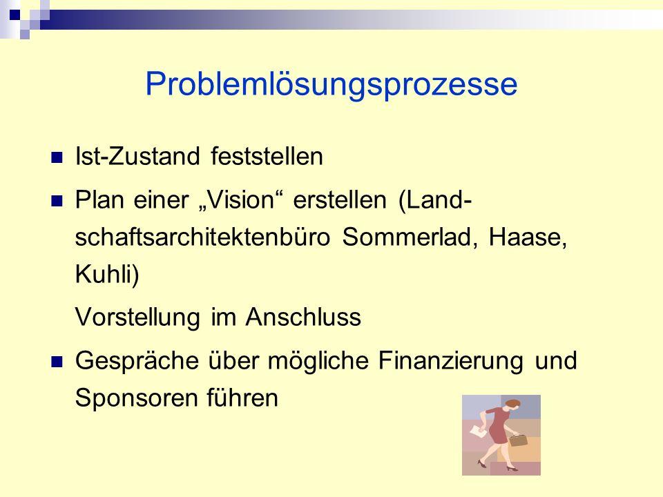 Problemlösungsprozesse Ist-Zustand feststellen Plan einer Vision erstellen (Land- schaftsarchitektenbüro Sommerlad, Haase, Kuhli) Vorstellung im Ansch