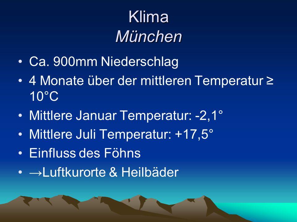 Klima München Ca. 900mm Niederschlag 4 Monate über der mittleren Temperatur 10°C Mittlere Januar Temperatur: -2,1° Mittlere Juli Temperatur: +17,5° Ei