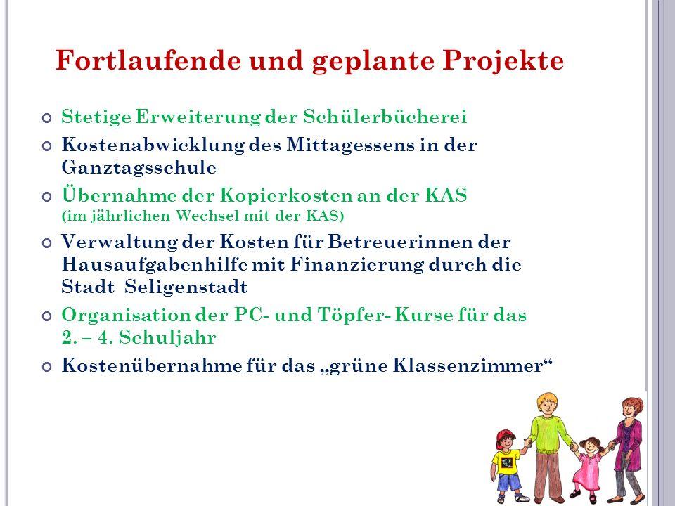 Fortlaufende und geplante Projekte Stetige Erweiterung der Schülerbücherei Kostenabwicklung des Mittagessens in der Ganztagsschule Übernahme der Kopie