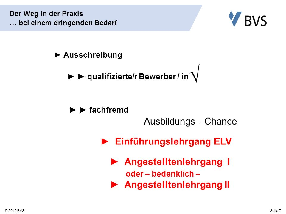 Seite 7© 2010 BVS Der Weg in der Praxis … bei einem dringenden Bedarf Ausschreibung qualifizierte/r Bewerber / in fachfremd Angestelltenlehrgang I ode