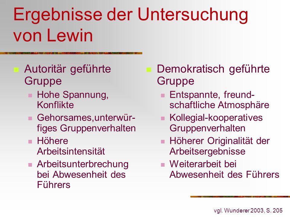 vgl. Wunderer 2003, S. 205 Ergebnisse der Untersuchung von Lewin Autoritär geführte Gruppe Hohe Spannung, Konflikte Gehorsames,unterwür- figes Gruppen