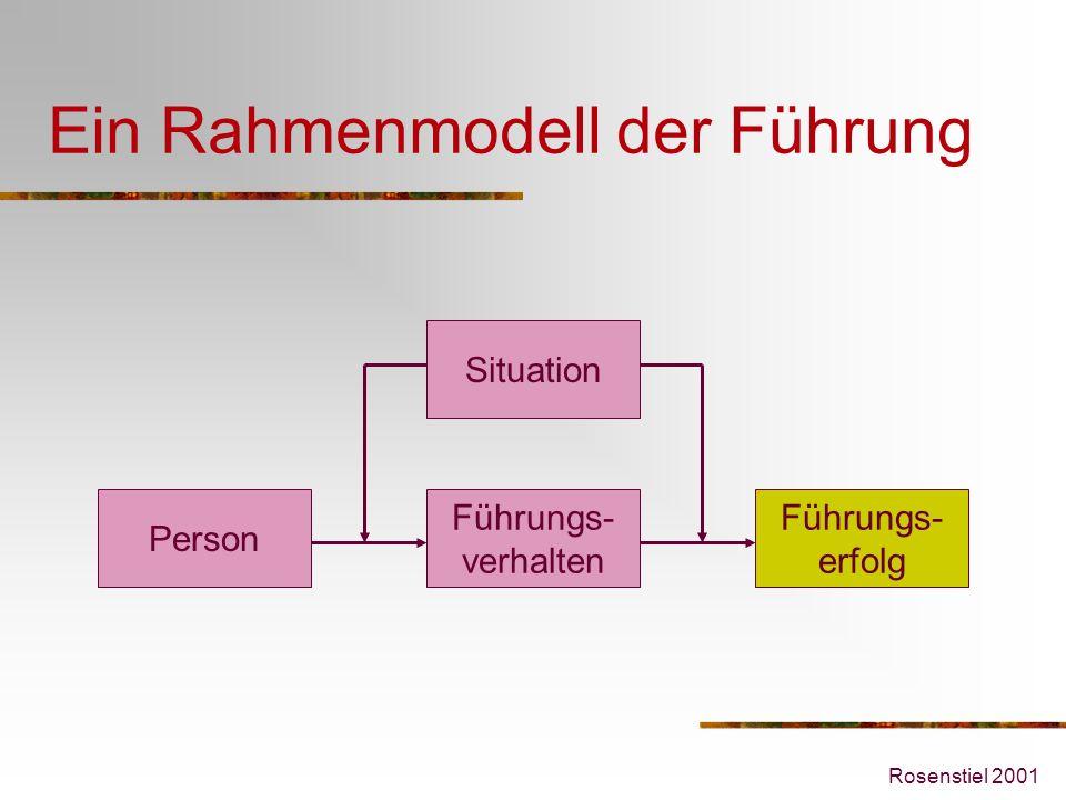 Rosenstiel 2001 Ein Rahmenmodell der Führung Führungs- verhalten Person Führungs- erfolg Situation