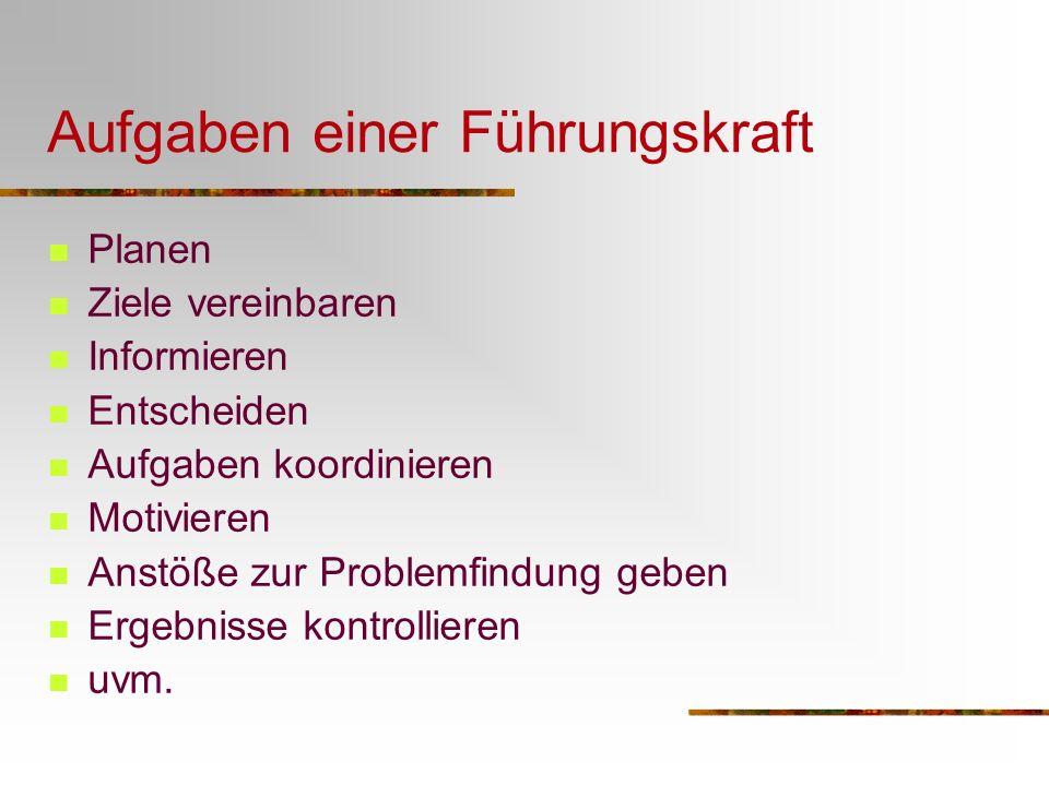 Führungskontinuum nach Tannenbaum/Schmidt autonomdelegativkooperativberatendinformie- rend patriarcha- lisch autoritär Mitarbeiter / Gruppe entscheidet; Vorgesetzter fungiert als Koordinator nach innen und v.a.