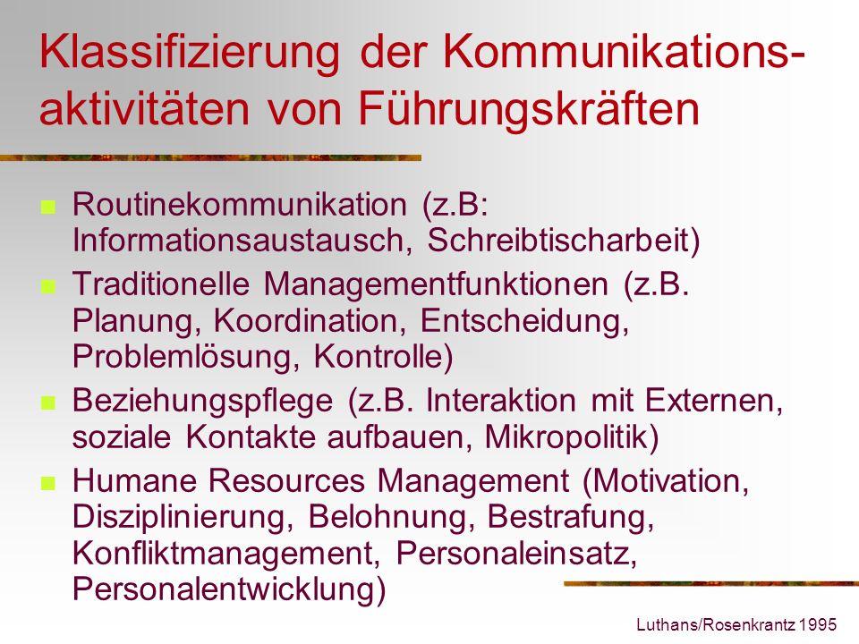 Luthans/Rosenkrantz 1995 Klassifizierung der Kommunikations- aktivitäten von Führungskräften Routinekommunikation (z.B: Informationsaustausch, Schreib