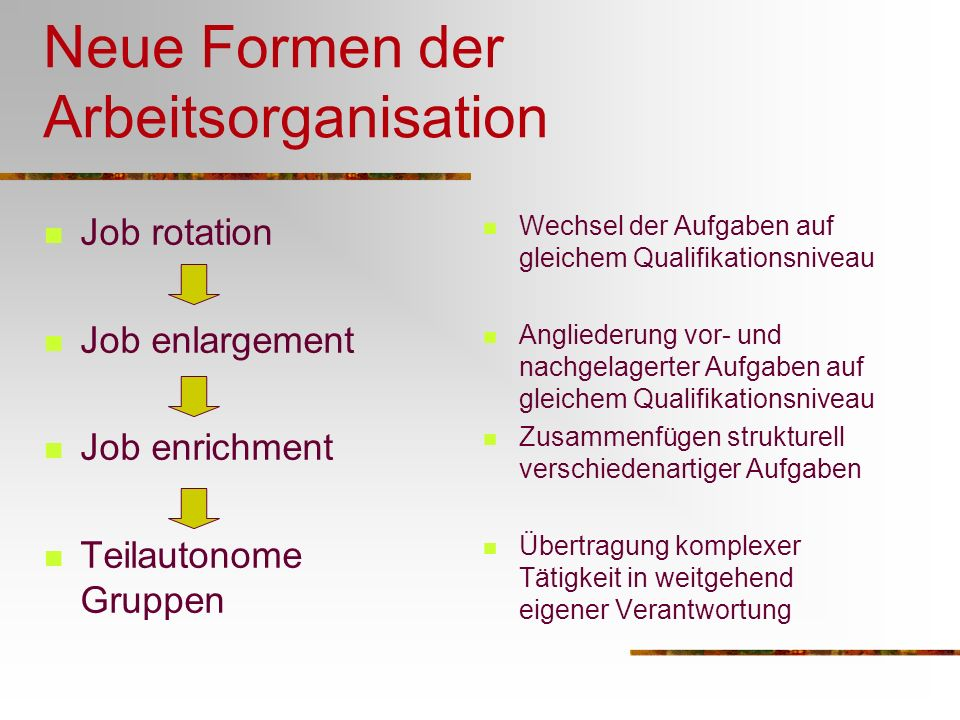 Neue Formen der Arbeitsorganisation Job rotation Job enlargement Job enrichment Teilautonome Gruppen Wechsel der Aufgaben auf gleichem Qualifikationsn