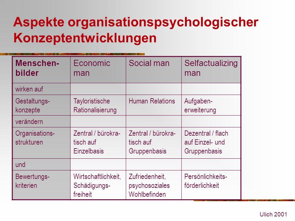 Ulich 2001 Aspekte organisationspsychologischer Konzeptentwicklungen Menschen- bilder Economic man Social manSelfactualizing man wirken auf Gestaltung