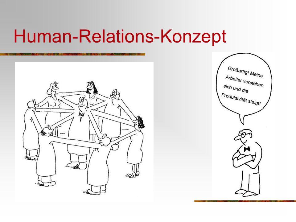 Human-Relations-Konzept