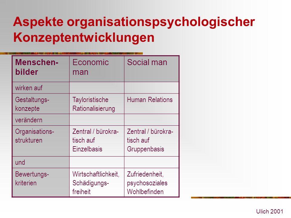Ulich 2001 Aspekte organisationspsychologischer Konzeptentwicklungen Menschen- bilder Economic man Social man wirken auf Gestaltungs- konzepte Taylori