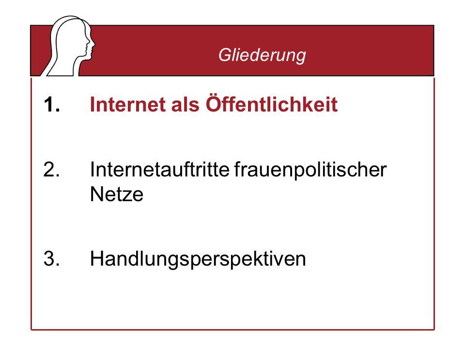 Gliederung 1. Internet als Öffentlichkeit 2. Internetauftritte frauenpolitischer Netze 3.