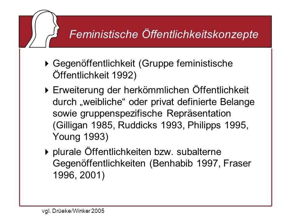 vgl. Drüeke/Winker 2005 Feministische Öffentlichkeitskonzepte Gegenöffentlichkeit (Gruppe feministische Öffentlichkeit 1992) Erweiterung der herkömmli