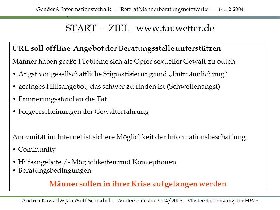 START - ZIEL www.tauwetter.de Gender & Informationstechnik - Referat Männerberatungsnetzwerke – 14.12.2004 Andrea Kawall & Jan Wulf-Schnabel - Winters