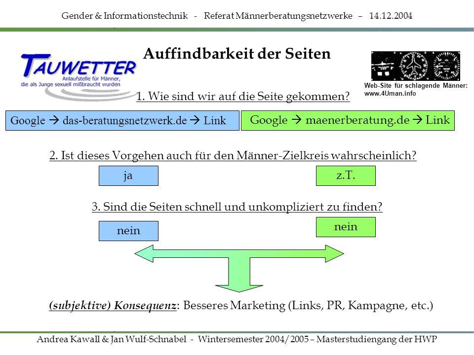 Google das-beratungsnetzwerk.de Link Google maenerberatung.de Link Gender & Informationstechnik - Referat Männerberatungsnetzwerke – 14.12.2004 Andrea