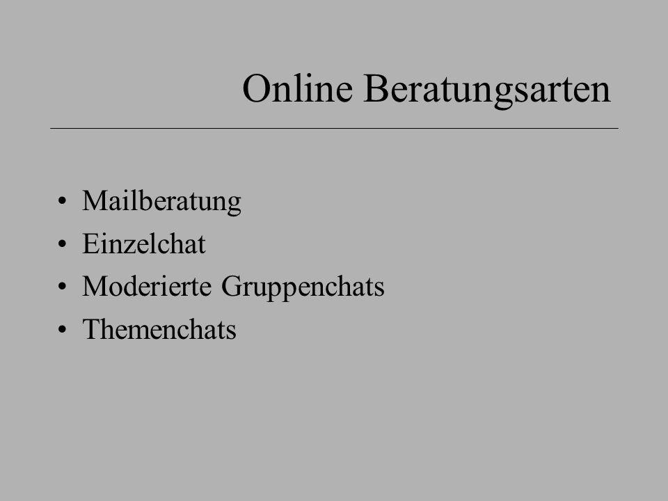Online Beratungsarten Mailberatung Einzelchat Moderierte Gruppenchats Themenchats