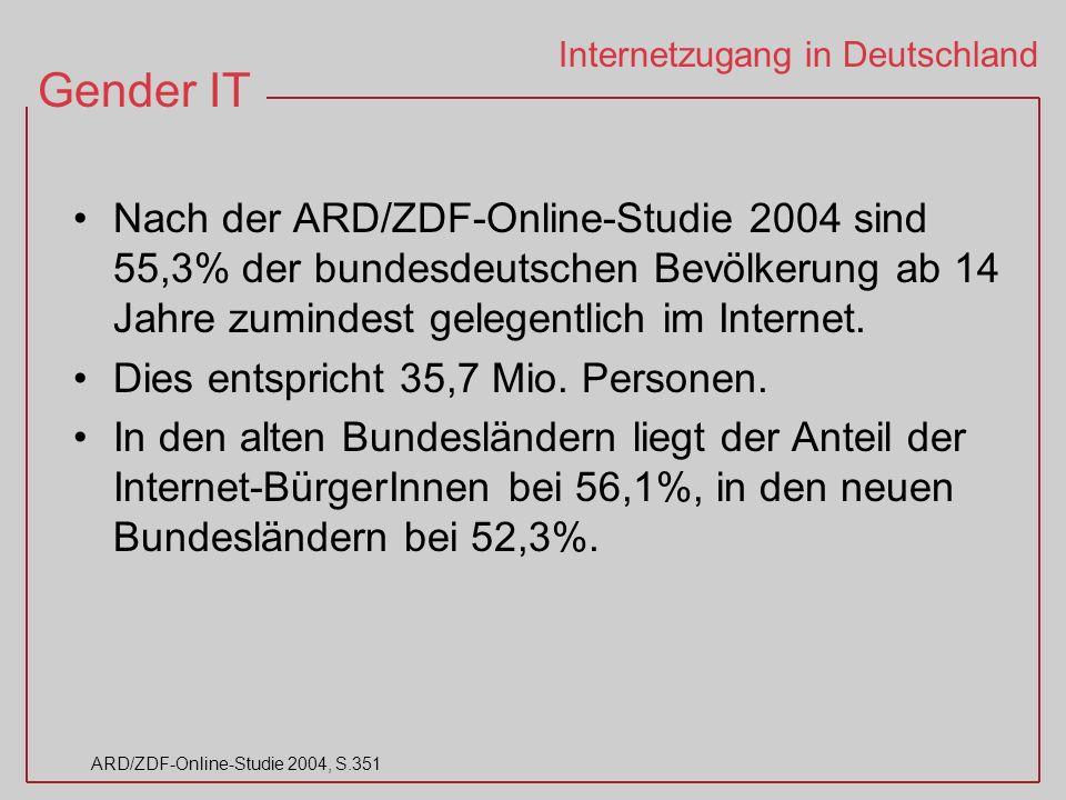 Gender IT ARD/ZDF-Online-Studie 2004, S.351 Internetzugang in Deutschland Nach der ARD/ZDF-Online-Studie 2004 sind 55,3% der bundesdeutschen Bevölkerung ab 14 Jahre zumindest gelegentlich im Internet.
