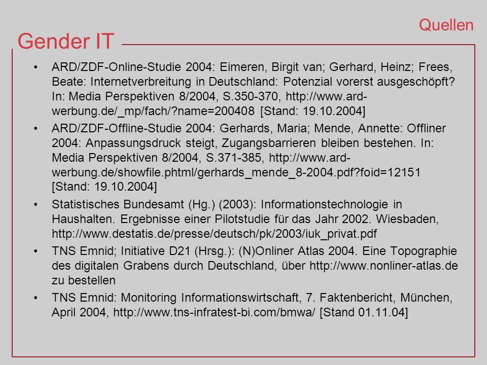 Gender IT Quellen ARD/ZDF-Online-Studie 2004: Eimeren, Birgit van; Gerhard, Heinz; Frees, Beate: Internetverbreitung in Deutschland: Potenzial vorerst ausgeschöpft.