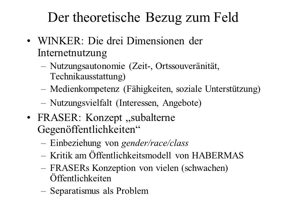 Der theoretische Bezug zum Feld WINKER: Die drei Dimensionen der Internetnutzung –Nutzungsautonomie (Zeit-, Ortssouveränität, Technikausstattung) –Med