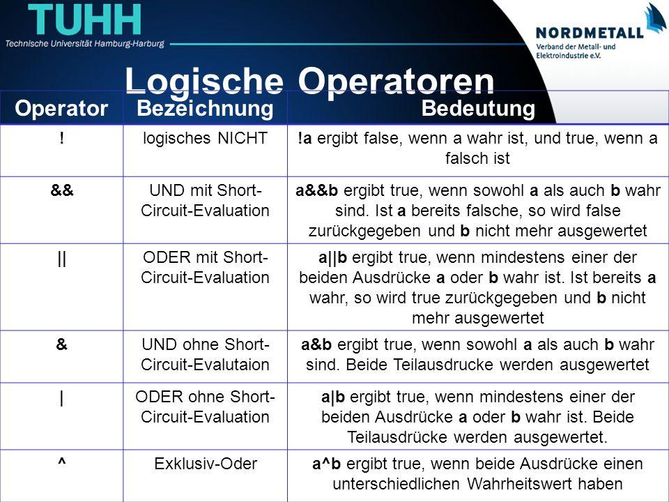 Logische Operatoren 13 OperatorBezeichnungBedeutung !logisches NICHT!a ergibt false, wenn a wahr ist, und true, wenn a falsch ist &&UND mit Short- Cir