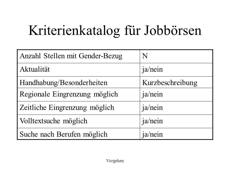 Vorgehen Kriterienkatalog für Jobbörsen Anzahl Stellen mit Gender-BezugN Aktualitätja/nein Handhabung/BesonderheitenKurzbeschreibung Regionale Eingren