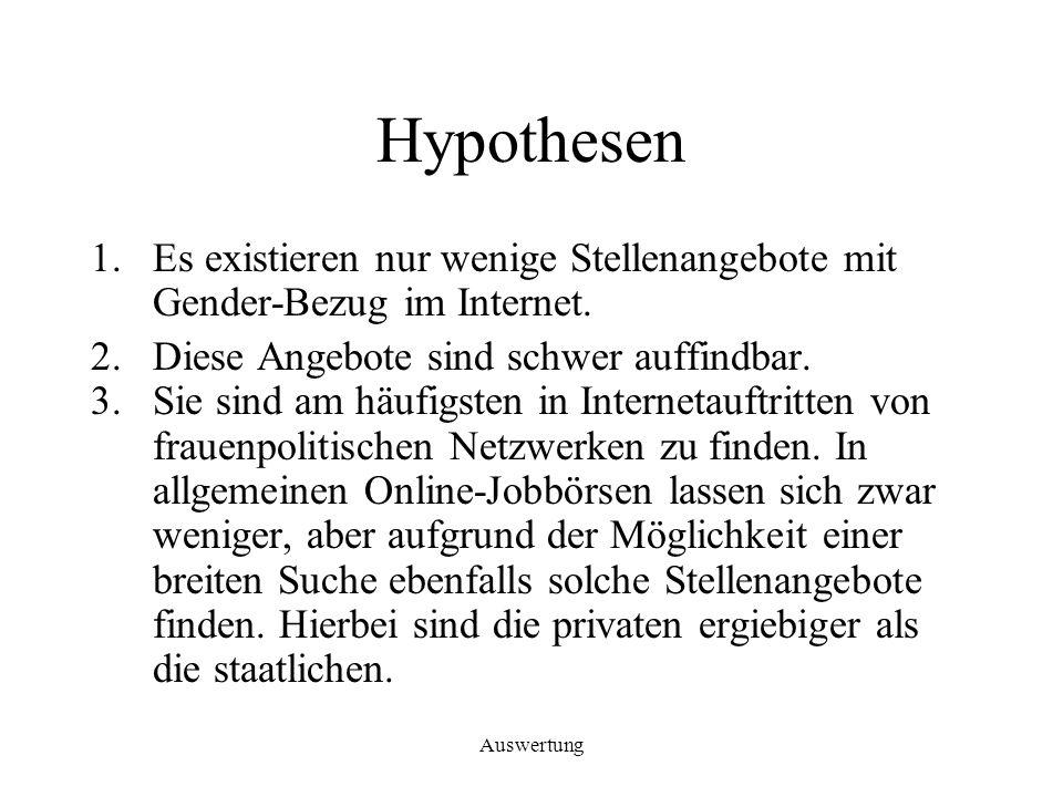 Auswertung Hypothesen 1.Es existieren nur wenige Stellenangebote mit Gender-Bezug im Internet. 2.Diese Angebote sind schwer auffindbar. 3.Sie sind am