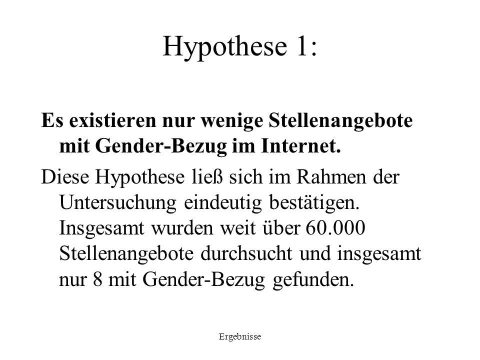 Ergebnisse Hypothese 1: Es existieren nur wenige Stellenangebote mit Gender-Bezug im Internet. Diese Hypothese ließ sich im Rahmen der Untersuchung ei