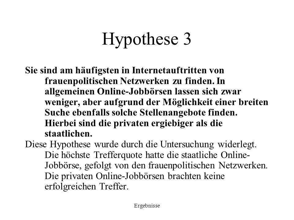Ergebnisse Hypothese 3 Sie sind am häufigsten in Internetauftritten von frauenpolitischen Netzwerken zu finden. In allgemeinen Online-Jobbörsen lassen