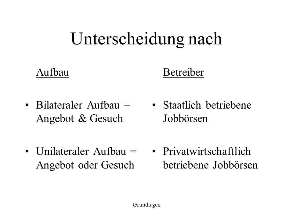 Ergebnisse Suchergebnis arbeitsagentur.de 3.