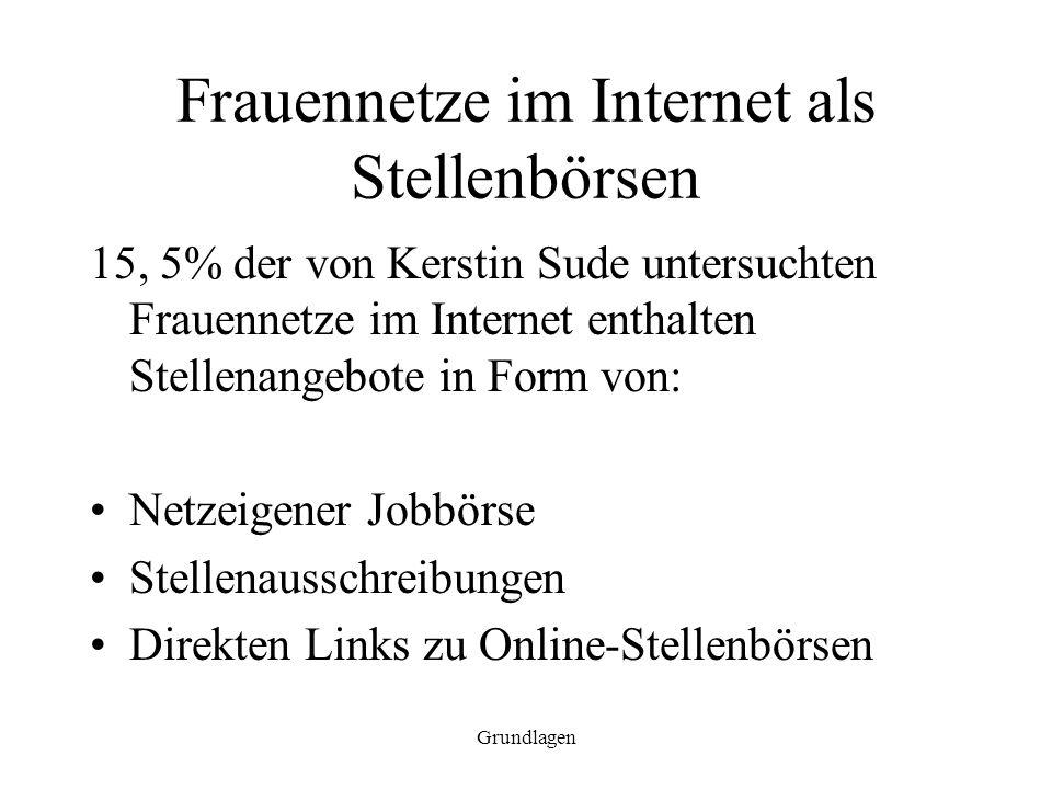 Grundlagen Frauennetze im Internet als Stellenbörsen 15, 5% der von Kerstin Sude untersuchten Frauennetze im Internet enthalten Stellenangebote in For