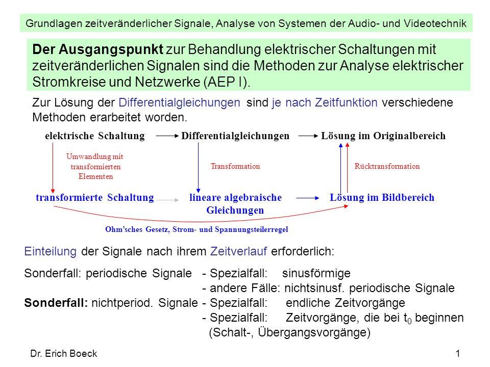Grundlagen zeitveränderlicher Signale, Analyse von Systemen der Audio- und Videotechnik Dr. Erich Boeck1 Der Ausgangspunkt zur Behandlung elektrischer