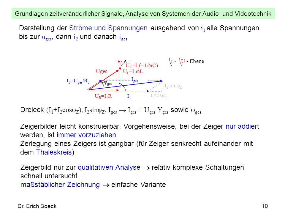 Grundlagen zeitveränderlicher Signale, Analyse von Systemen der Audio- und Videotechnik Dr. Erich Boeck10 Darstellung der Ströme und Spannungen ausgeh