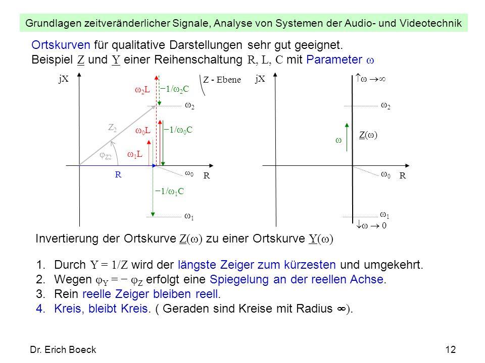 Grundlagen zeitveränderlicher Signale, Analyse von Systemen der Audio- und Videotechnik Dr. Erich Boeck12 Ortskurven für qualitative Darstellungen seh