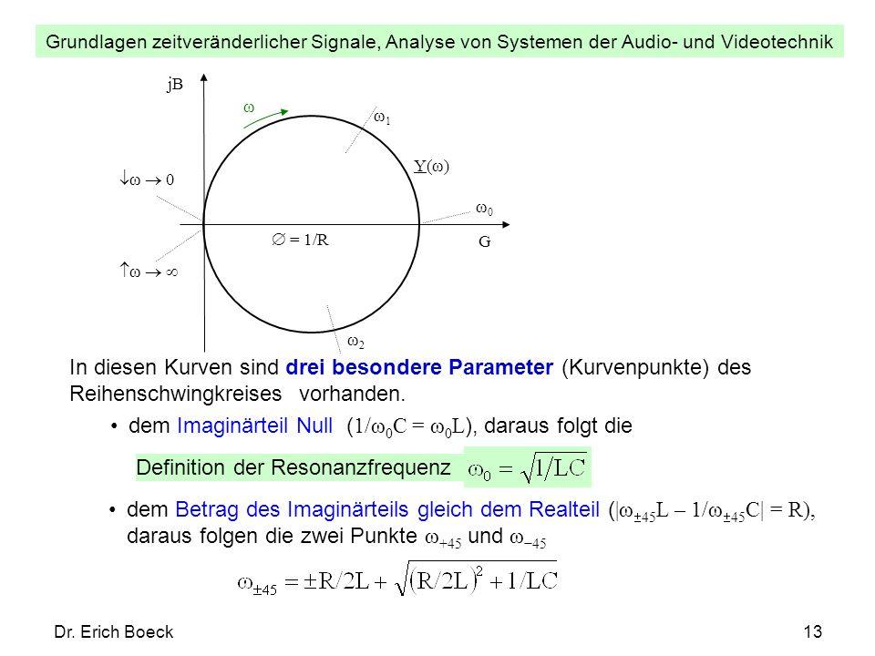 Grundlagen zeitveränderlicher Signale, Analyse von Systemen der Audio- und Videotechnik Dr. Erich Boeck13 In diesen Kurven sind drei besondere Paramet