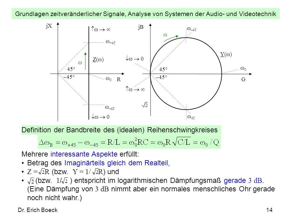 Grundlagen zeitveränderlicher Signale, Analyse von Systemen der Audio- und Videotechnik Dr. Erich Boeck14 jB Y(ω) ω –45 ω0ω0 ω 45 G ω ω 0 ω jX Z(ω) ω