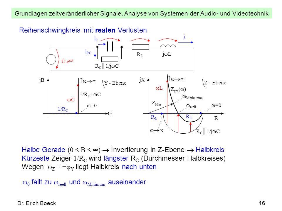 Grundlagen zeitveränderlicher Signale, Analyse von Systemen der Audio- und Videotechnik Dr. Erich Boeck16 Reihenschwingkreis mit realen Verlusten Û e