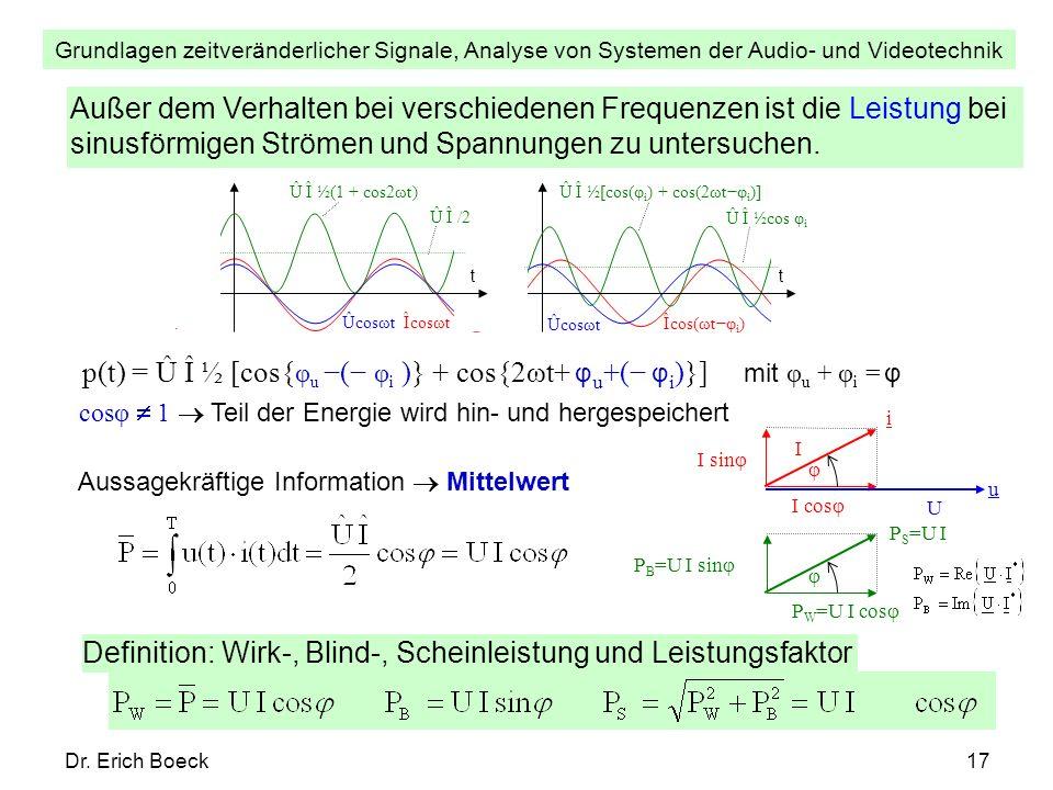 Grundlagen zeitveränderlicher Signale, Analyse von Systemen der Audio- und Videotechnik Dr. Erich Boeck17 Außer dem Verhalten bei verschiedenen Freque