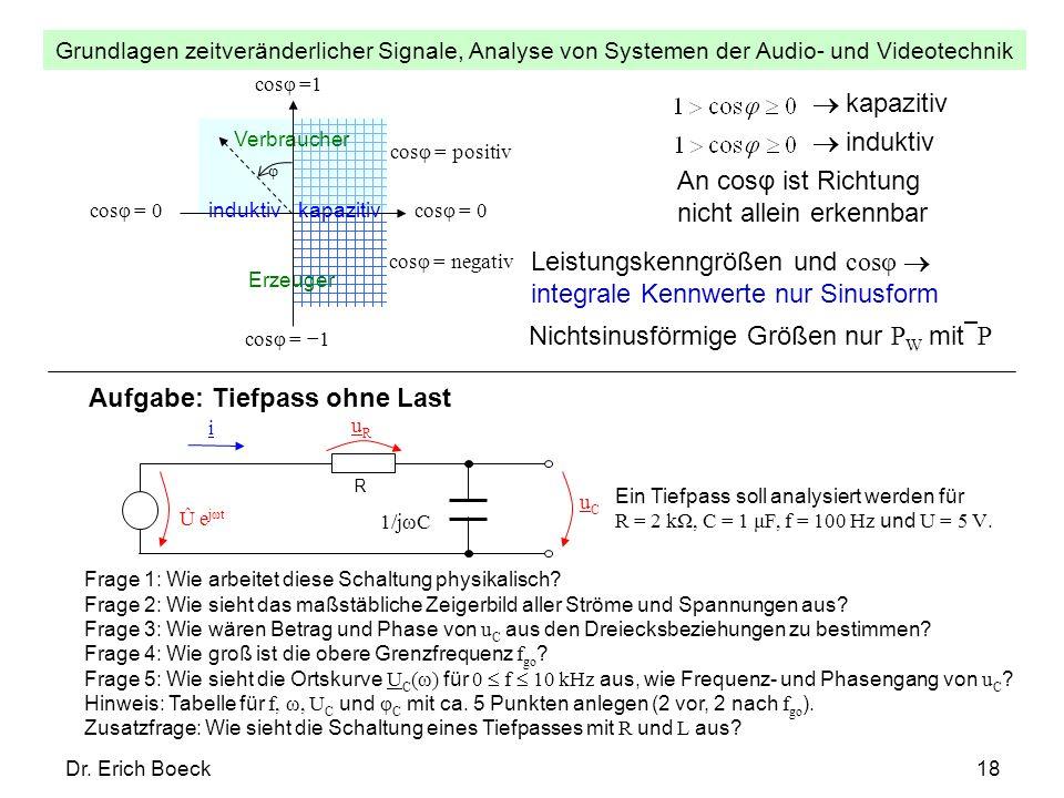 Grundlagen zeitveränderlicher Signale, Analyse von Systemen der Audio- und Videotechnik Dr. Erich Boeck18 cosφ =1 cosφ = 0 Erzeuger Verbraucher kapazi