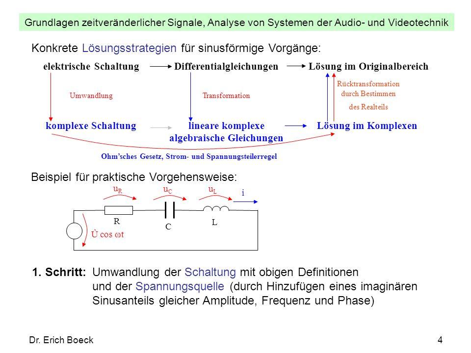 Grundlagen zeitveränderlicher Signale, Analyse von Systemen der Audio- und Videotechnik Dr. Erich Boeck4 Ohmsches Gesetz, Strom- und Spannungsteilerre