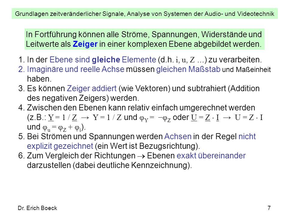 Grundlagen zeitveränderlicher Signale, Analyse von Systemen der Audio- und Videotechnik Dr. Erich Boeck7 In Fortführung können alle Ströme, Spannungen