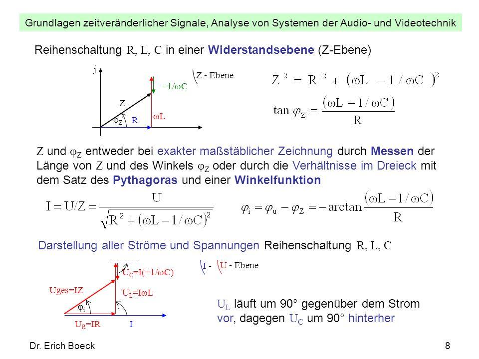 Grundlagen zeitveränderlicher Signale, Analyse von Systemen der Audio- und Videotechnik Dr. Erich Boeck8 Reihenschaltung R, L, C in einer Widerstandse