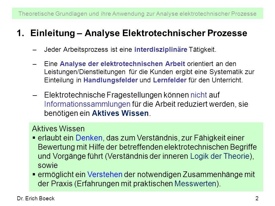 Theoretische Grundlagen und ihre Anwendung zur Analyse elektrotechnischer Prozesse Dr. Erich Boeck2 1.Einleitung – Analyse Elektrotechnischer Prozesse