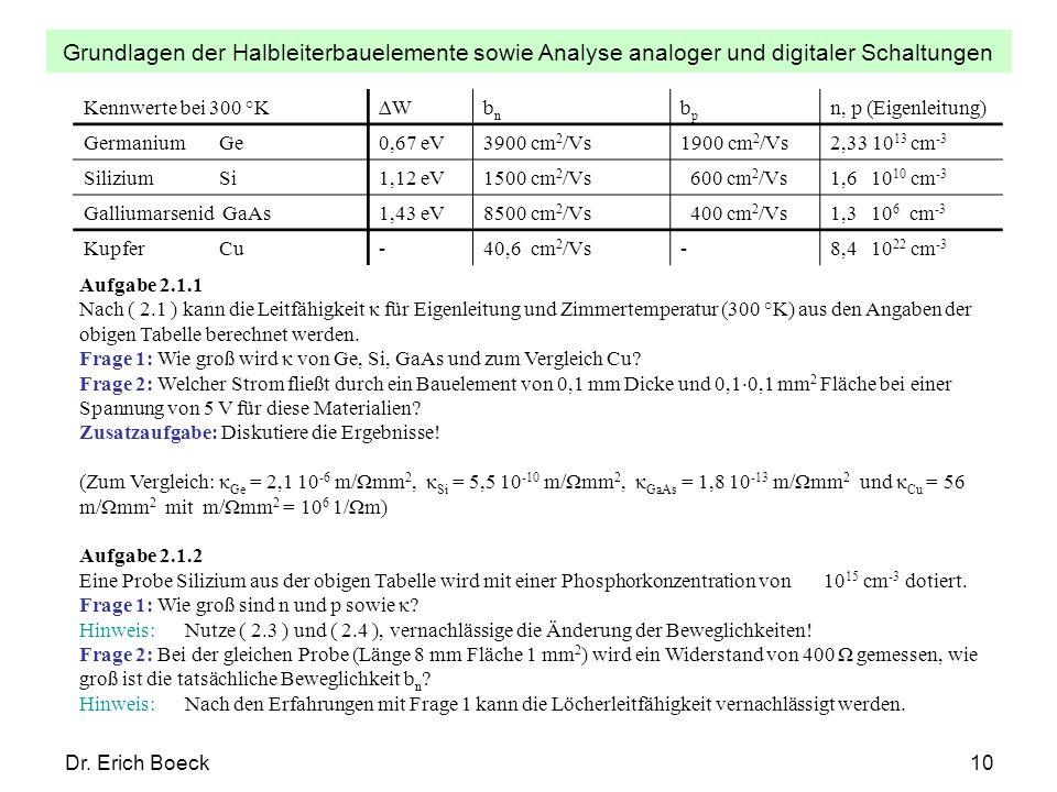 Grundlagen der Halbleiterbauelemente sowie Analyse analoger und digitaler Schaltungen Dr. Erich Boeck10 Kennwerte bei 300 °KWbnbn bpbp n, p (Eigenleit