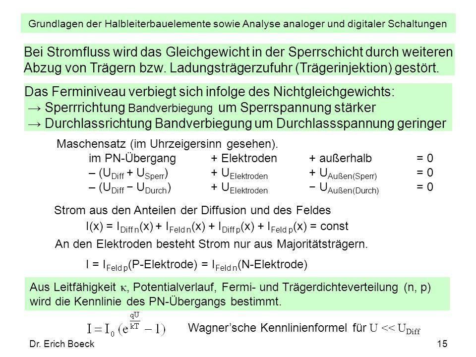 Grundlagen der Halbleiterbauelemente sowie Analyse analoger und digitaler Schaltungen Dr. Erich Boeck15 Bei Stromfluss wird das Gleichgewicht in der S