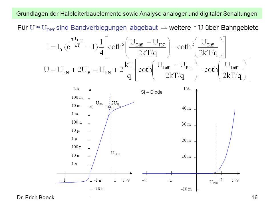 Grundlagen der Halbleiterbauelemente sowie Analyse analoger und digitaler Schaltungen Dr. Erich Boeck16 Für U U Diff sind Bandverbiegungen abgebaut we