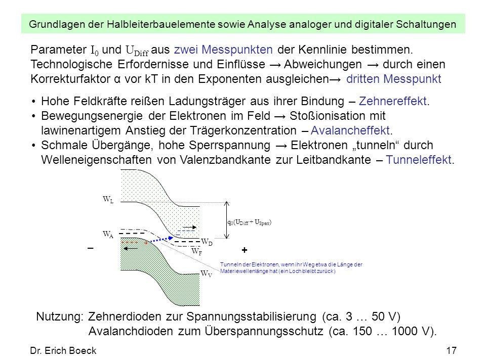 Grundlagen der Halbleiterbauelemente sowie Analyse analoger und digitaler Schaltungen Dr. Erich Boeck17 Parameter I 0 und U Diff aus zwei Messpunkten