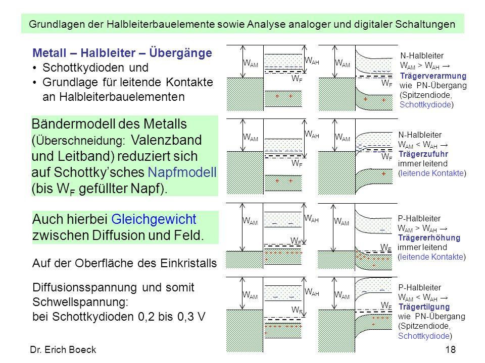 Grundlagen der Halbleiterbauelemente sowie Analyse analoger und digitaler Schaltungen Dr. Erich Boeck18 N-Halbleiter W AM > W AH W AH WFWF – – – – – +