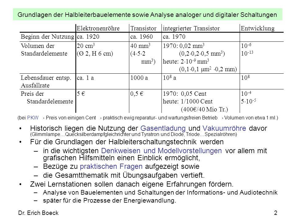 Grundlagen der Halbleiterbauelemente sowie Analyse analoger und digitaler Schaltungen Dr. Erich Boeck2 ElektronenröhreTransistorintegrierter Transisto