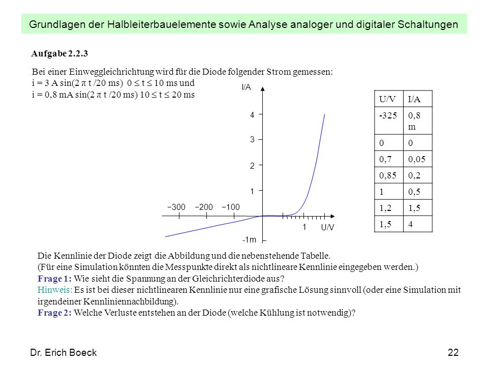 Grundlagen der Halbleiterbauelemente sowie Analyse analoger und digitaler Schaltungen Dr. Erich Boeck22 U/V 1 3 2 4 100 1 -1m 200 I/A 300 Aufgabe 2.2.