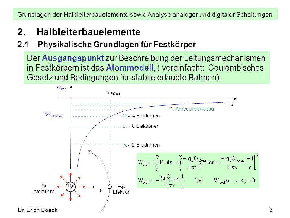 Grundlagen der Halbleiterbauelemente sowie Analyse analoger und digitaler Schaltungen Dr. Erich Boeck3 2.Halbleiterbauelemente 2.1 Physikalische Grund