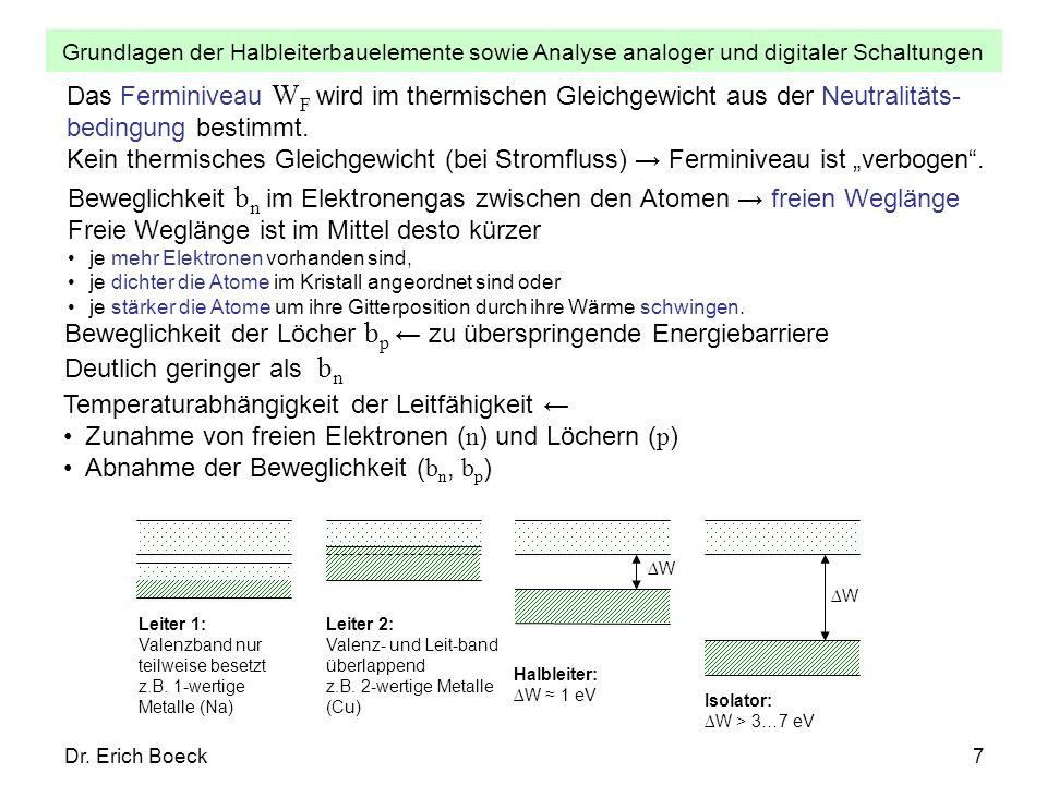 Grundlagen der Halbleiterbauelemente sowie Analyse analoger und digitaler Schaltungen Dr. Erich Boeck7 Das Ferminiveau W F wird im thermischen Gleichg