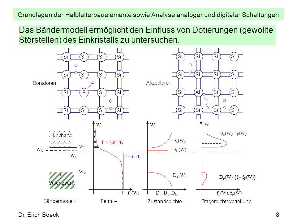 Grundlagen der Halbleiterbauelemente sowie Analyse analoger und digitaler Schaltungen Dr. Erich Boeck8 Das Bändermodell ermöglicht den Einfluss von Do